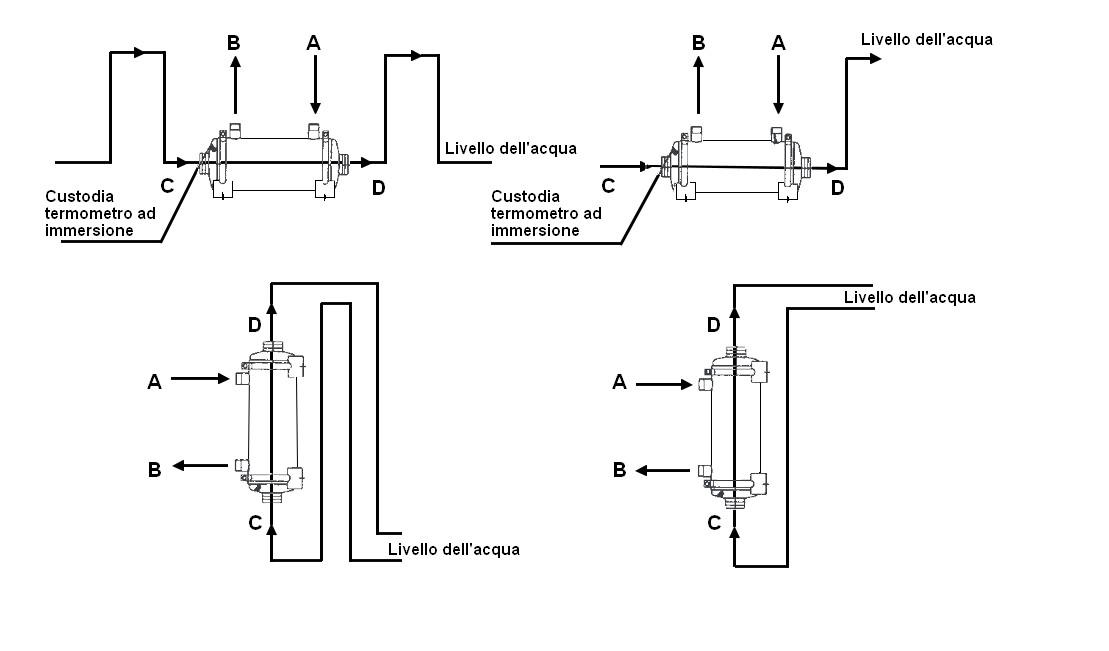montaggio-scambiatori-termici-livello-ac